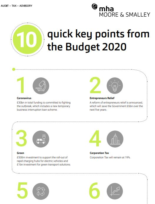 10 quick key points from the Budget 2020